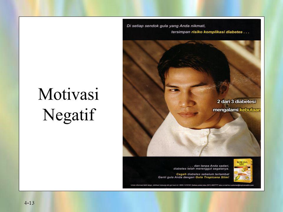4-13 Motivasi Negatif