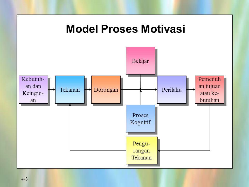 4-3 Model Proses Motivasi Belajar Kebutuh- an dan Keingin- an Tekanan Pemenuh an tujuan atau ke- butuhan Dorongan Perilaku Proses Kognitif Pengu- rang