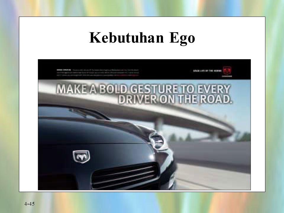 4-45 Kebutuhan Ego