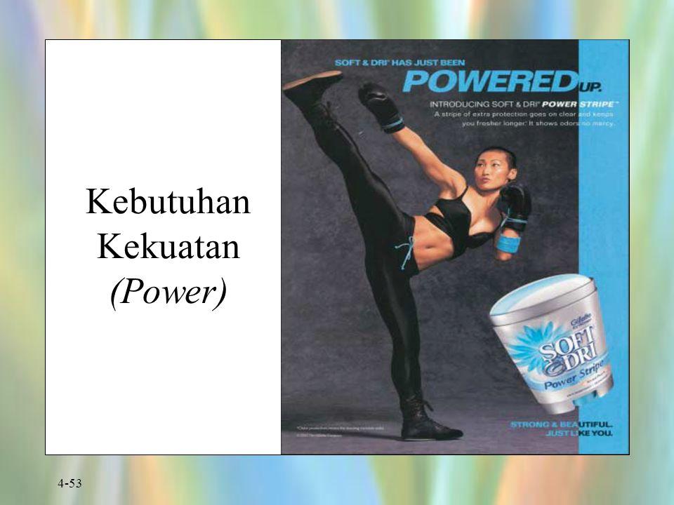 4-53 Kebutuhan Kekuatan (Power)