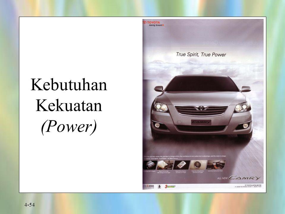 4-54 Kebutuhan Kekuatan (Power)