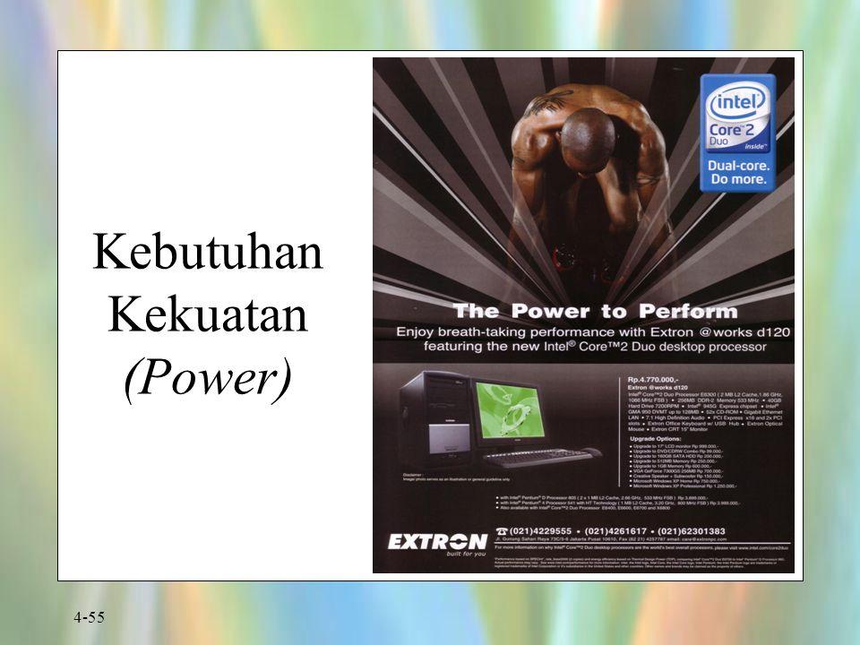 4-55 Kebutuhan Kekuatan (Power)