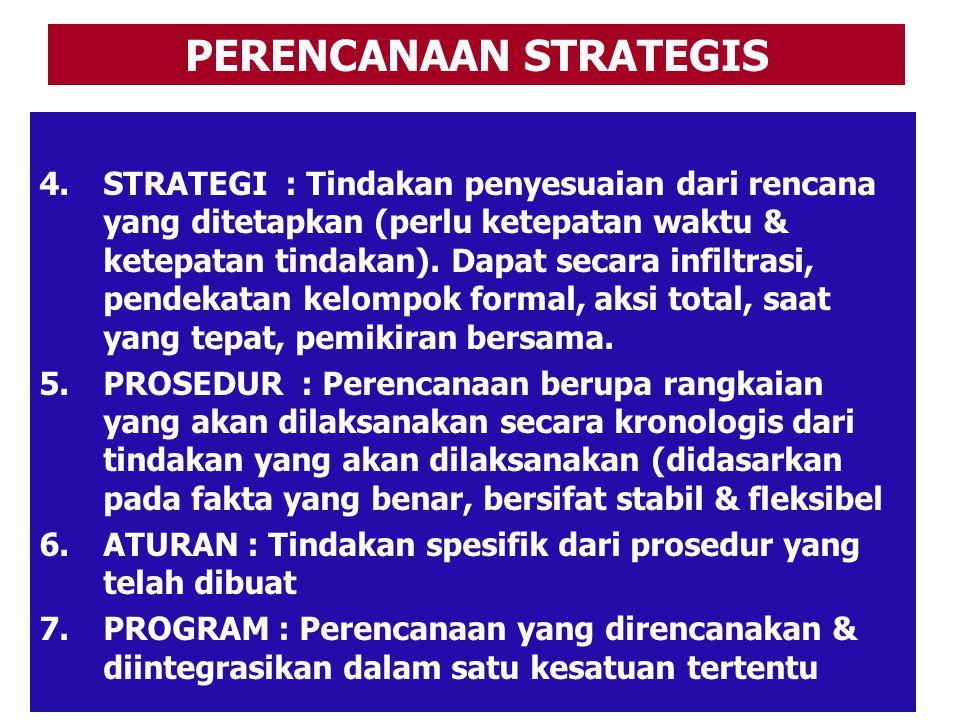 PERENCANAAN STRATEGIS 1.PENETAPAN MISI : Pernyataan umum dan abadi tentang maksud organisasi 2.TUJUAN : sarana dimana kegiatan itu diarahkan & diusaha