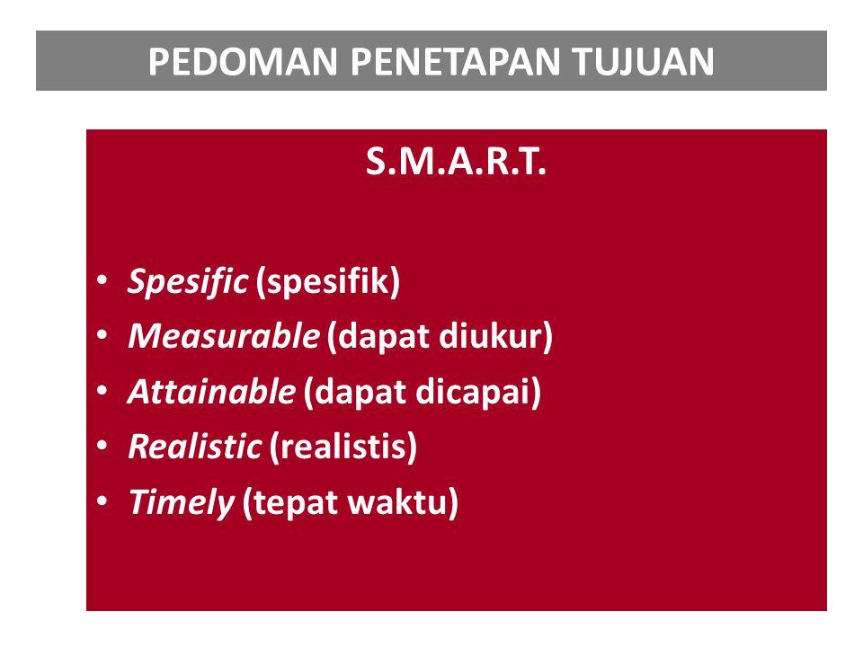 PERENCANAAN STRATEGIS 4.STRATEGI : Tindakan penyesuaian dari rencana yang ditetapkan (perlu ketepatan waktu & ketepatan tindakan). Dapat secara infilt