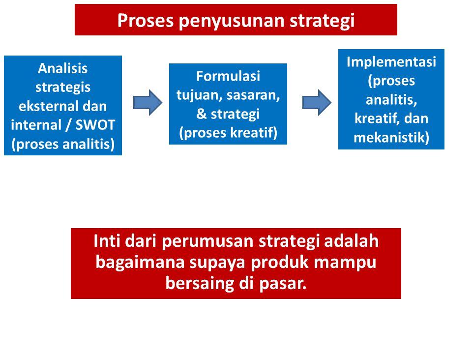 Proses penyusunan strategi Implementasi (proses analitis, kreatif, dan mekanistik) Analisis strategis eksternal dan internal / SWOT (proses analitis) Inti dari perumusan strategi adalah bagaimana supaya produk mampu bersaing di pasar.