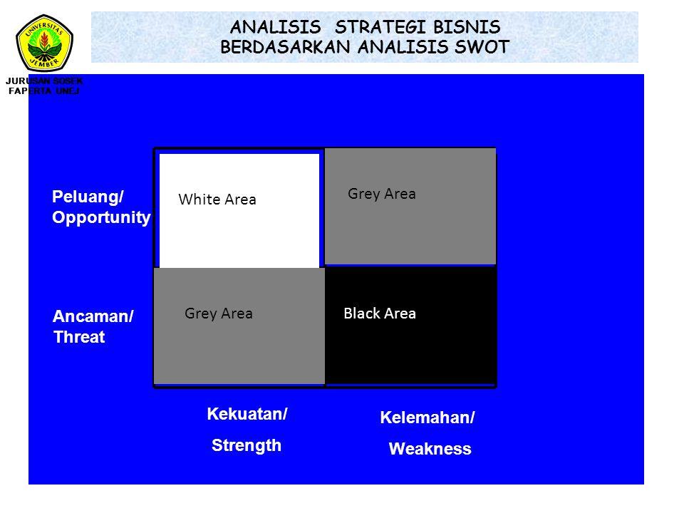ANALISIS STRATEGI BISNIS BERDASARKAN ANALISIS SWOT Kekuatan/ Strength Peluang/ Opportunity Ancaman/ Threat Kelemahan/ Weakness White Area Black Area Grey Area Grey Area JURUSAN SOSEK FAPERTA UNEJ