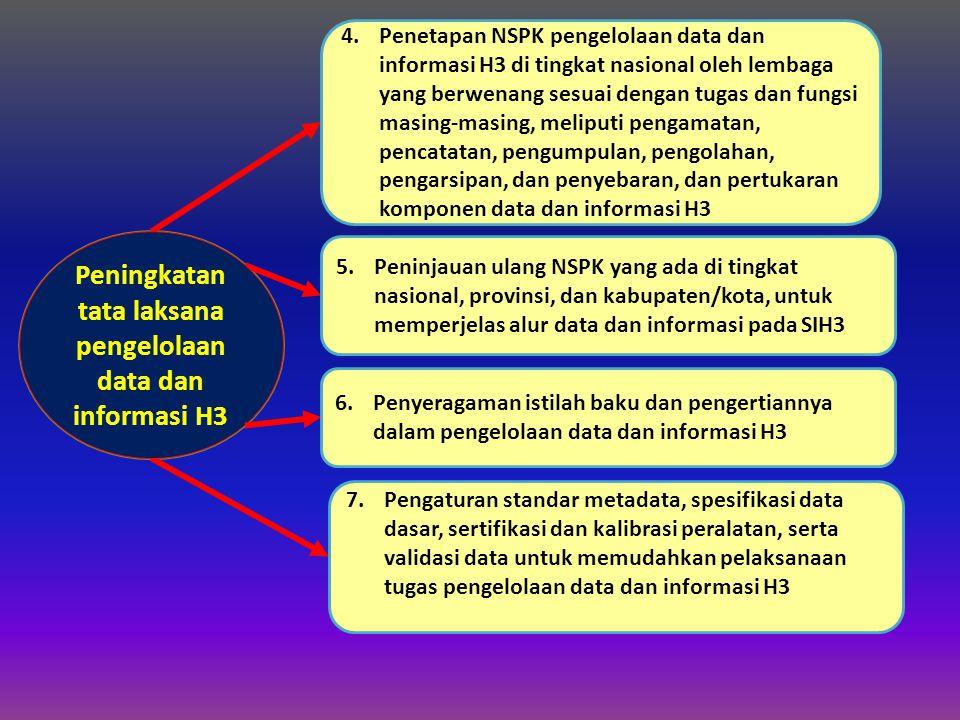 KEBIJAKAN 3 Peningkatan tata laksana pengelolaan data dan informasi H3 4.Penetapan NSPK pengelolaan data dan informasi H3 di tingkat nasional oleh lembaga yang berwenang sesuai dengan tugas dan fungsi masing-masing, meliputi pengamatan, pencatatan, pengumpulan, pengolahan, pengarsipan, dan penyebaran, dan pertukaran komponen data dan informasi H3 5.Peninjauan ulang NSPK yang ada di tingkat nasional, provinsi, dan kabupaten/kota, untuk memperjelas alur data dan informasi pada SIH3 7.Pengaturan standar metadata, spesifikasi data dasar, sertifikasi dan kalibrasi peralatan, serta validasi data untuk memudahkan pelaksanaan tugas pengelolaan data dan informasi H3 6.Penyeragaman istilah baku dan pengertiannya dalam pengelolaan data dan informasi H3