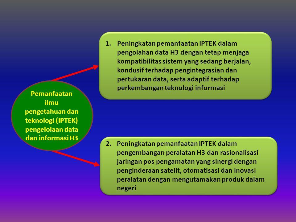 KEBIJAKAN 4 Pemanfaatan ilmu pengetahuan dan teknologi (IPTEK) pengelolaan data dan informasi H3 1.Peningkatan pemanfaatan IPTEK dalam pengolahan data H3 dengan tetap menjaga kompatibilitas sistem yang sedang berjalan, kondusif terhadap pengintegrasian dan pertukaran data, serta adaptif terhadap perkembangan teknologi informasi 2.Peningkatan pemanfaatan IPTEK dalam pengembangan peralatan H3 dan rasionalisasi jaringan pos pengamatan yang sinergi dengan penginderaan satelit, otomatisasi dan inovasi peralatan dengan mengutamakan produk dalam negeri