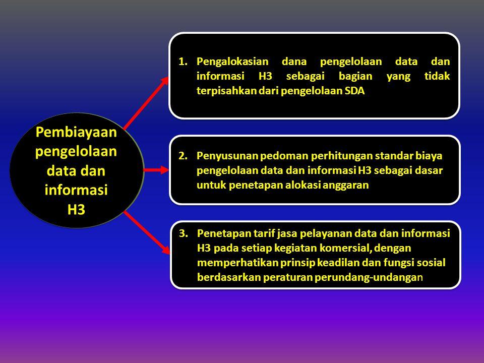 KEBIJAKAN 5 Pembiayaan pengelolaan data dan informasi H3 1.Pengalokasian dana pengelolaan data dan informasi H3 sebagai bagian yang tidak terpisahkan dari pengelolaan SDA 2.Penyusunan pedoman perhitungan standar biaya pengelolaan data dan informasi H3 sebagai dasar untuk penetapan alokasi anggaran 3.Penetapan tarif jasa pelayanan data dan informasi H3 pada setiap kegiatan komersial, dengan memperhatikan prinsip keadilan dan fungsi sosial berdasarkan peraturan perundang-undangan