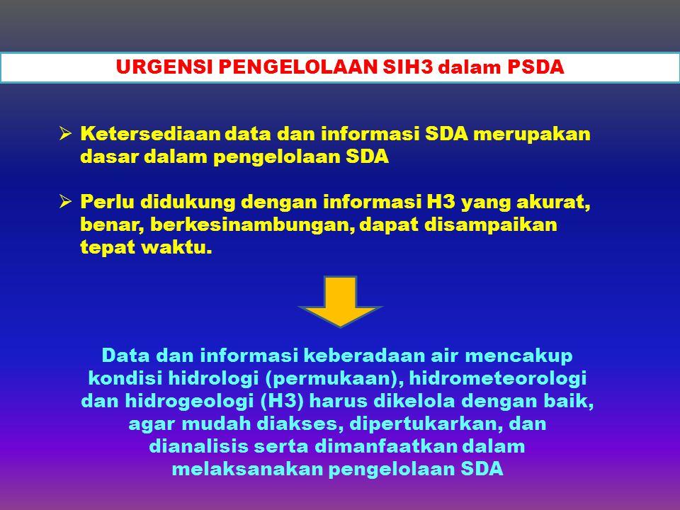  Ketersediaan data dan informasi SDA merupakan dasar dalam pengelolaan SDA  Perlu didukung dengan informasi H3 yang akurat, benar, berkesinambungan, dapat disampaikan tepat waktu.