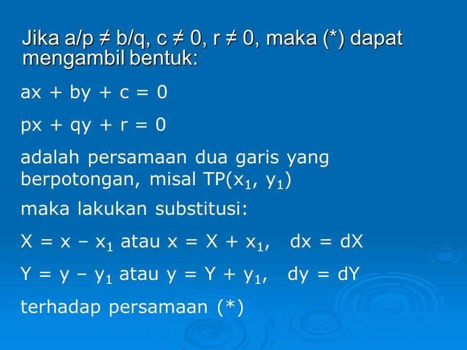 PD dgn Koefisien Linier Bentuk umum: (ax + by + c)dx + (px +qy + r)dy = 0 …(*) Jika c = r = 0, maka (*) menjadi: (ax + by)dx + (px + qy)dy = 0, (PDH) Jika px + qy = k(ax + by), maka (*) menjadi: (ax + by + c)dx + (k(ax + by) + r)dy =0, PDVT