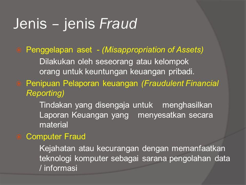 Jenis – jenis Fraud  Penggelapan aset - (Misappropriation of Assets) Dilakukan oleh seseorang atau kelompok orang untuk keuntungan keuangan pribadi.