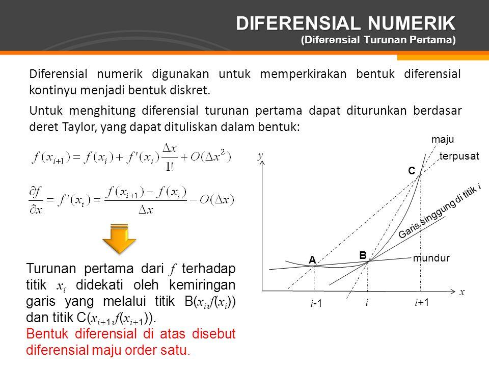 Page  16 DIFERENSIAL NUMERIK (Diferensial Turunan Pertama) Diferensial numerik digunakan untuk memperkirakan bentuk diferensial kontinyu menjadi bent