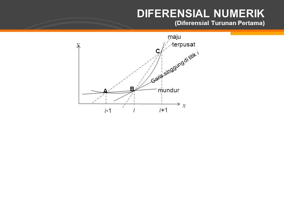 Page  19 DIFERENSIAL NUMERIK (Diferensial Turunan Pertama) A B C i -1 i i +1 maju terpusat mundur Garis singgung di titik i x y