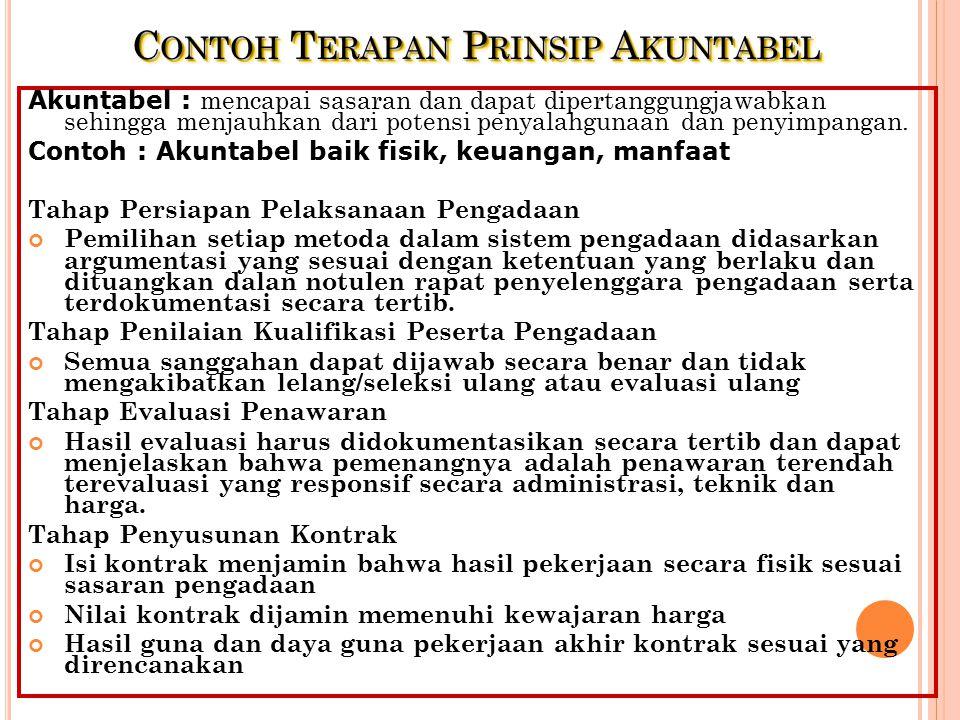 C ONTOH T ERAPAN P RINSIP D ASAR A DIL /W AJAR Adil/Wajar: memberikan perlakuan yang sama bagi semua calon Penyedia Barang/Jasa yang memenuhi syarat T