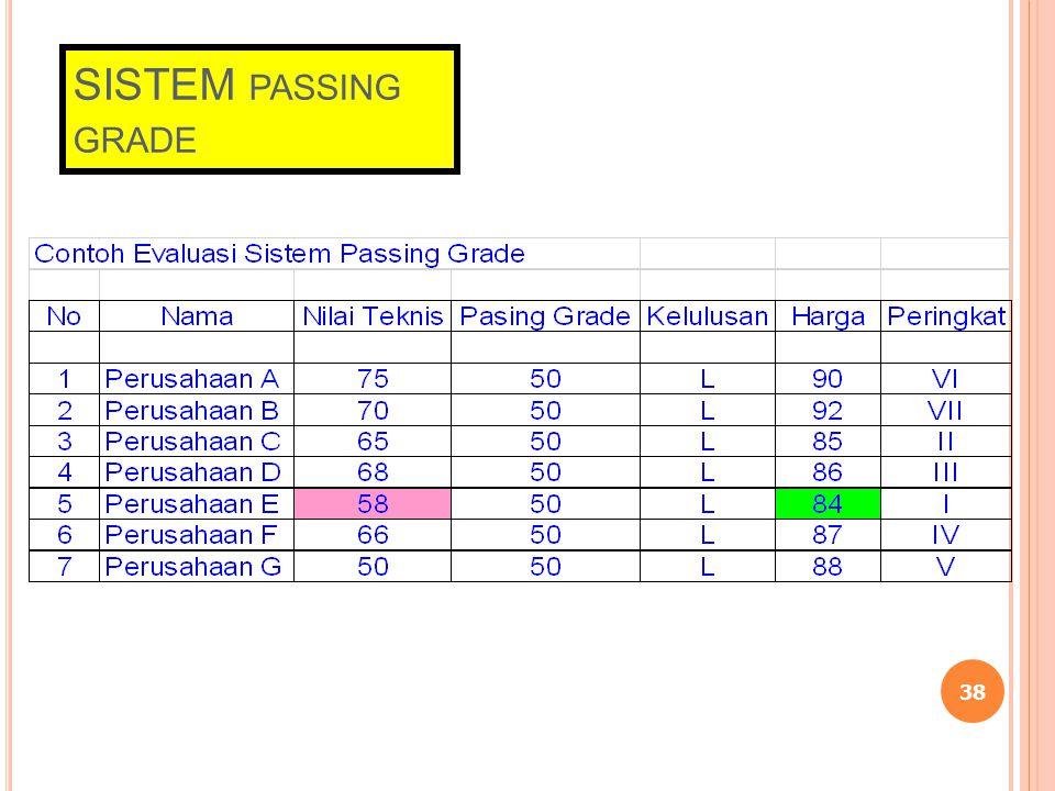 "37 Sistem Nilai (Merit Point System) Pengadaan Barang : 1 (satu) Unit Turbin Air No.Unsur PenilaianNilai Bobot Penawar ""A"" Penawar ""B"" Penawar ""C"" 1.H"
