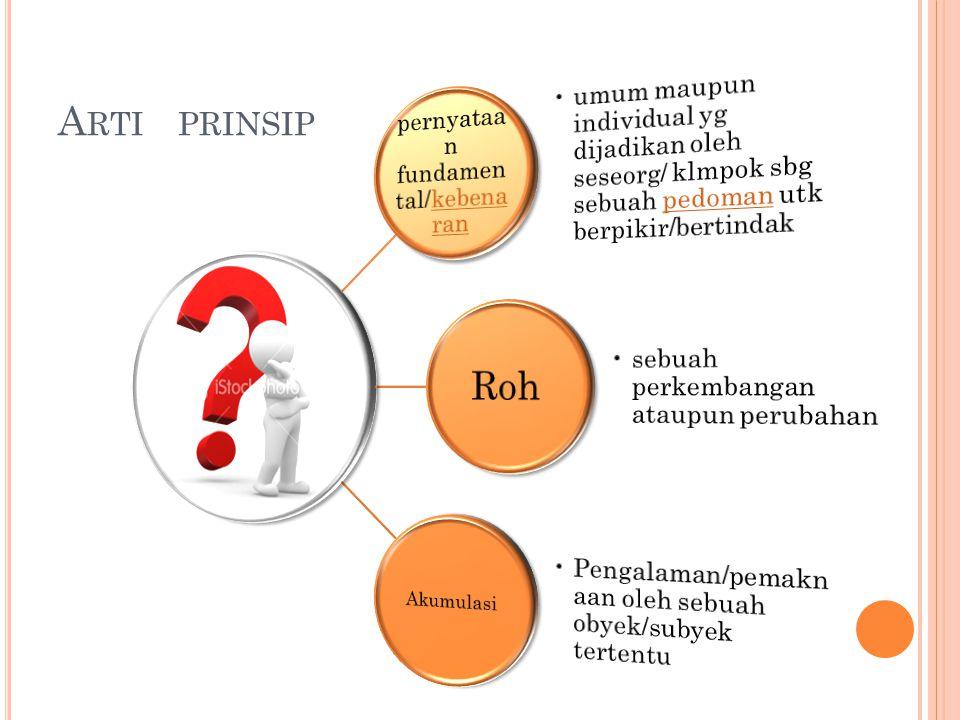 C ONTOH T ERAPAN P RINSIP A KUNTABEL Akuntabel : mencapai sasaran dan dapat dipertanggungjawabkan sehingga menjauhkan dari potensi penyalahgunaan dan penyimpangan.