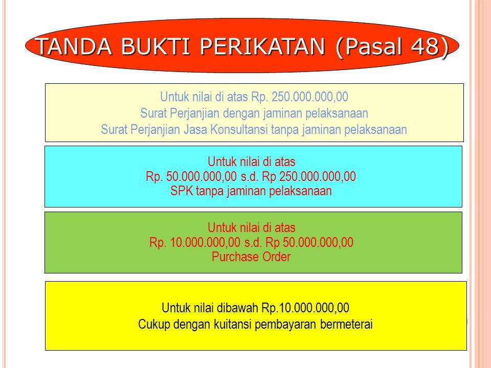 42 Berdasarkan Cara Pembayaran : Lump sum Harga satuan Gabungan lump sum dan harga satuan Terima jadi (turn-key) Persentase Berdasarkan Pembebanan Tah