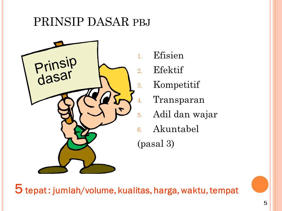 PRINSIP DASAR PBJ 1.Efisien 2. Efektif 3. Kompetitif 4.