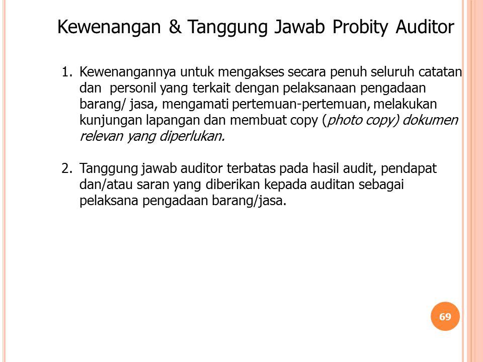 68 SYARAT PROBITY AUDITOR 1.