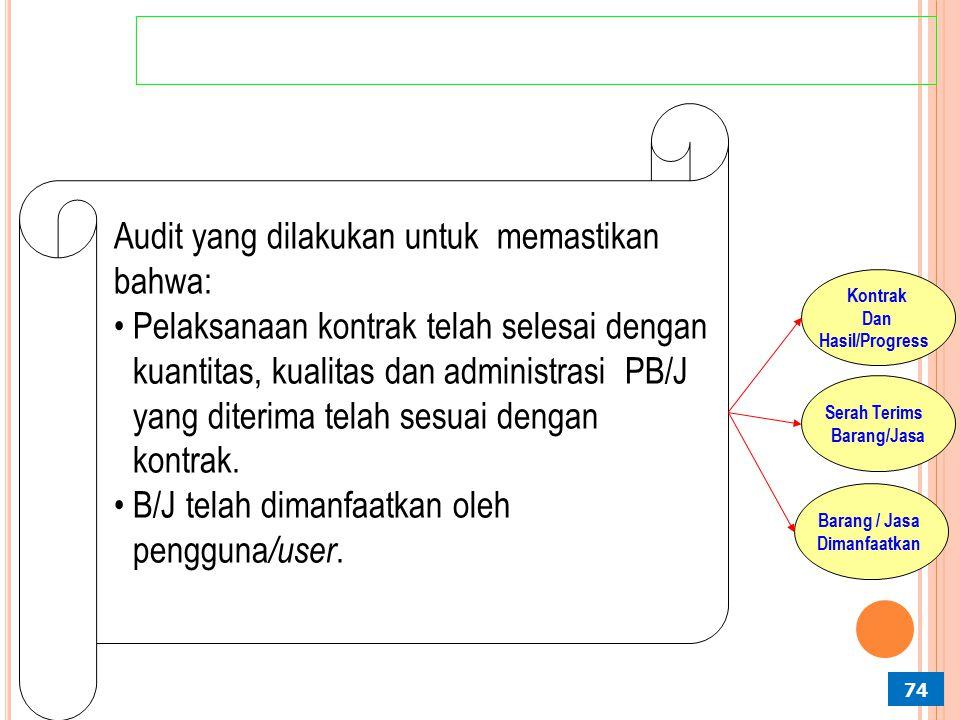 Penandatanganan Kontrak IMPLEMENTASI PROBITY AUDIT PADA TAHAP PELAKSANAAN KONTRAK Sistem Pengedalian Oleh Pejabat Berwenang Hasil /Progress 73 Audit y
