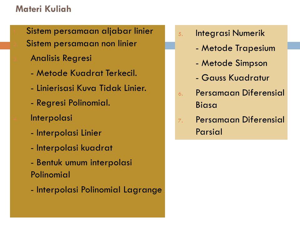 Materi Kuliah 1. Sistem persamaan aljabar linier 2. Sistem persamaan non linier 3. Analisis Regresi - Metode Kuadrat Terkecil. - Linierisasi Kuva Tida