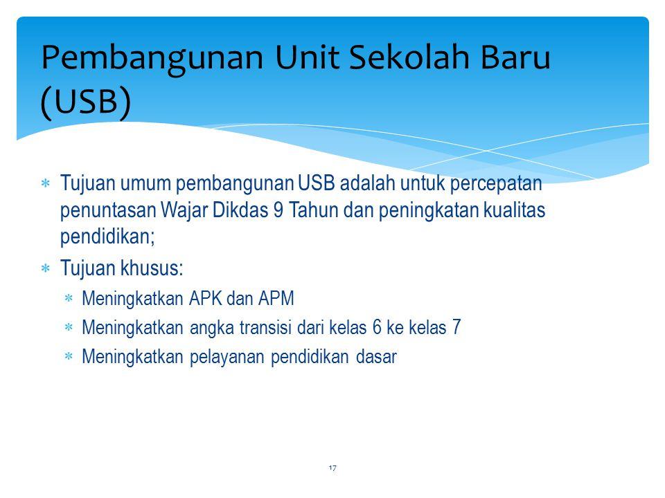 Pembangunan Unit Sekolah Baru (USB)  Tujuan umum pembangunan USB adalah untuk percepatan penuntasan Wajar Dikdas 9 Tahun dan peningkatan kualitas pen