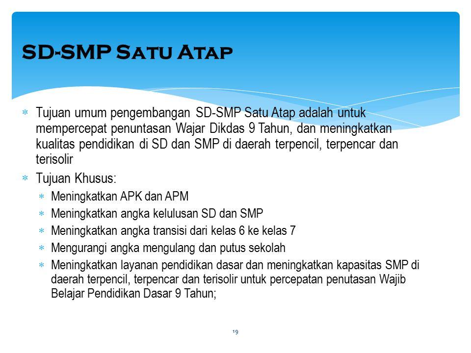 SD-SMP Satu Atap  Tujuan umum pengembangan SD-SMP Satu Atap adalah untuk mempercepat penuntasan Wajar Dikdas 9 Tahun, dan meningkatkan kualitas pendi
