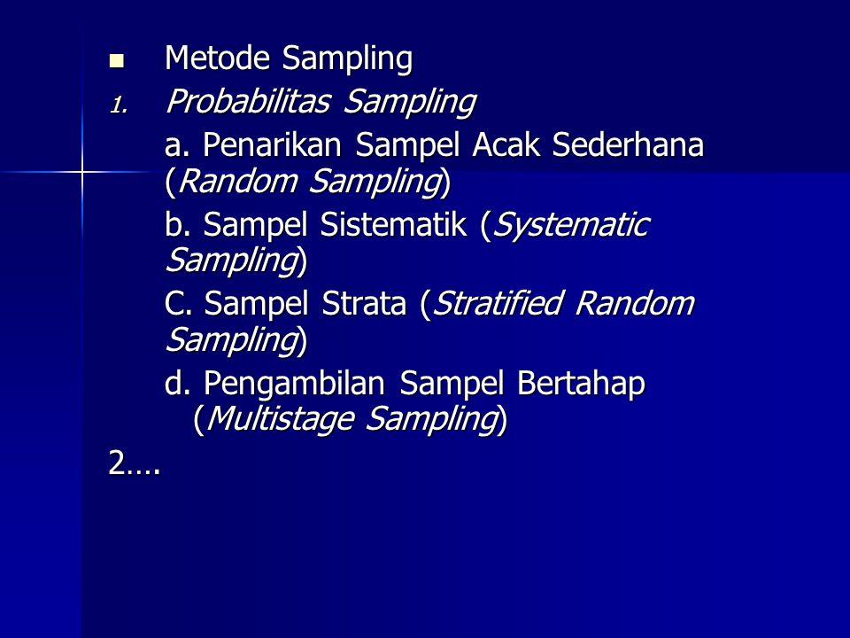 Metode Sampling Metode Sampling 1.Probabilitas Sampling a.