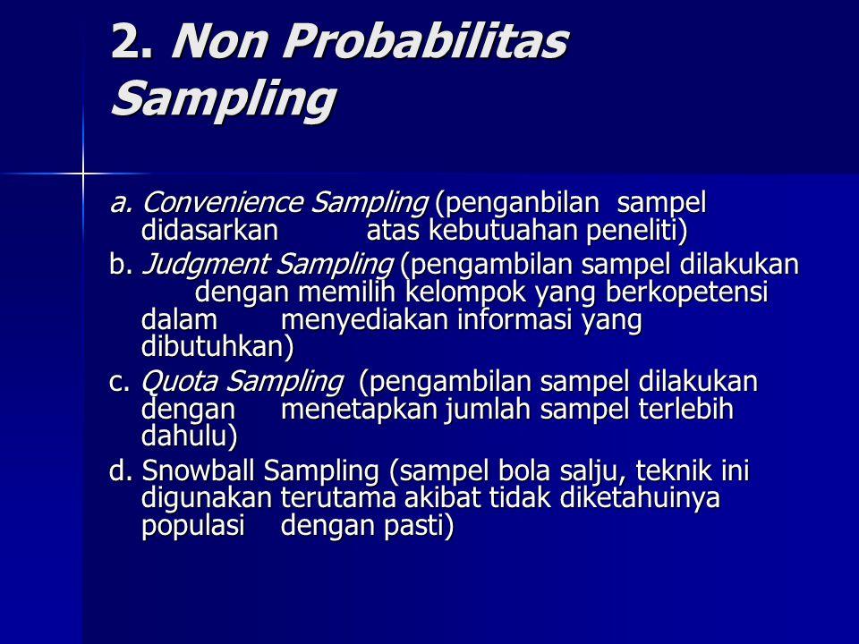 2.Non Probabilitas Sampling a.