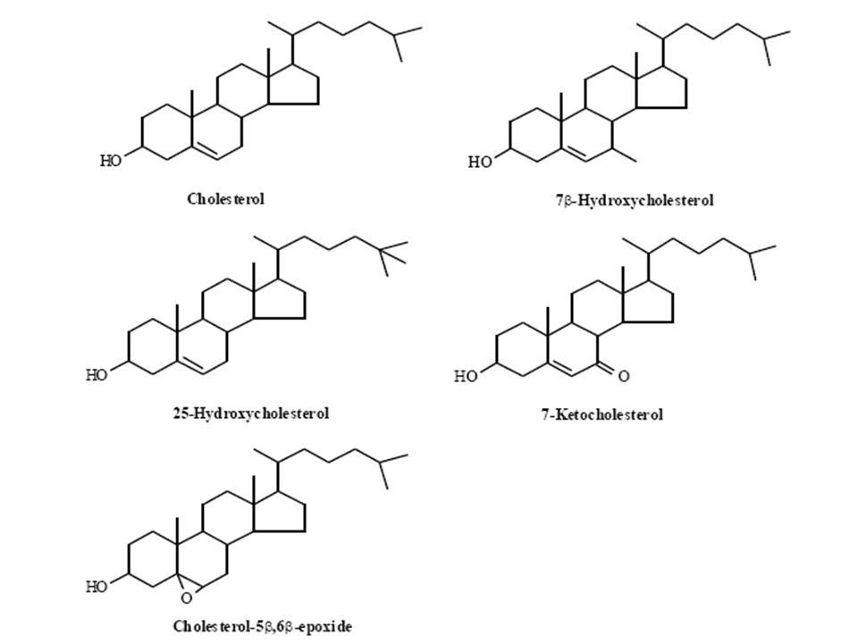 Pengaruh oksisterol terhadap kondisi biologis Inhibisi enzim hidroksimetil-glutaril-coenzim A reduktase (HMG-CoA reductase) yang mereduksi sintesis kolesterol secara endogen Inhibisi enzim hidroksimetil-glutaril-coenzim A reduktase (HMG-CoA reductase) yang mereduksi sintesis kolesterol secara endogen Mengubah sifat membran sel Mengubah sifat membran sel Menginduksi kematian sel secara in vitro Menginduksi kematian sel secara in vitro