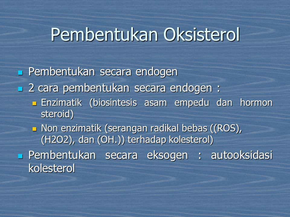 Oksisterol dalam Plasma 1 μM - 40μM 1 μM - 40μM Jenis oksisterol : 27-OH, 24-OH, dan 7α-OH Jenis oksisterol : 27-OH, 24-OH, dan 7α-OH Penentuan oksisterol dalam plasma sulit dilakukan karena pemisahnnya sulit, bervariasinya jenis oksisterol, dapat terbentuk oksisterol selama penentuan dilakukan Penentuan oksisterol dalam plasma sulit dilakukan karena pemisahnnya sulit, bervariasinya jenis oksisterol, dapat terbentuk oksisterol selama penentuan dilakukan Esterifikasi oksisterol (ACAT dan LCAT) dapat 'menarik makrofaga  penggelembungan sel Esterifikasi oksisterol (ACAT dan LCAT) dapat 'menarik makrofaga  penggelembungan sel