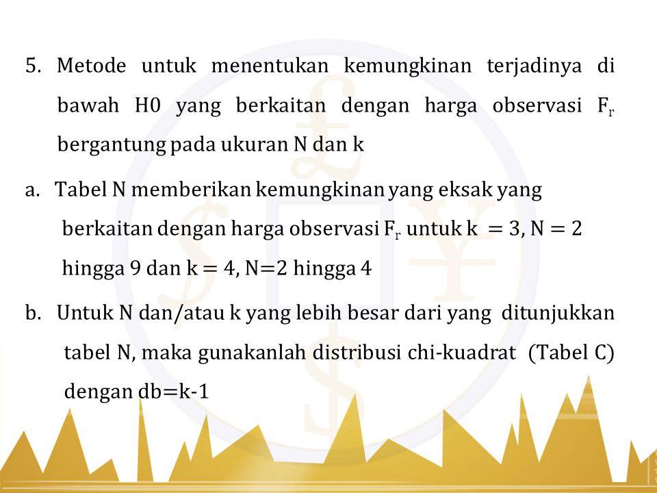 5. Metode untuk menentukan kemungkinan terjadinya di bawah H0 yang berkaitan dengan harga observasi F r bergantung pada ukuran N dan k a. Tabel N memb