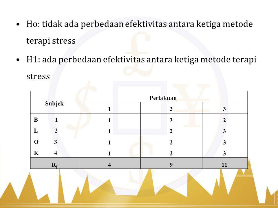Ho: tidak ada perbedaan efektivitas antara ketiga metode terapi stress H1: ada perbedaan efektivitas antara ketiga metode terapi stress Subjek Perlaku