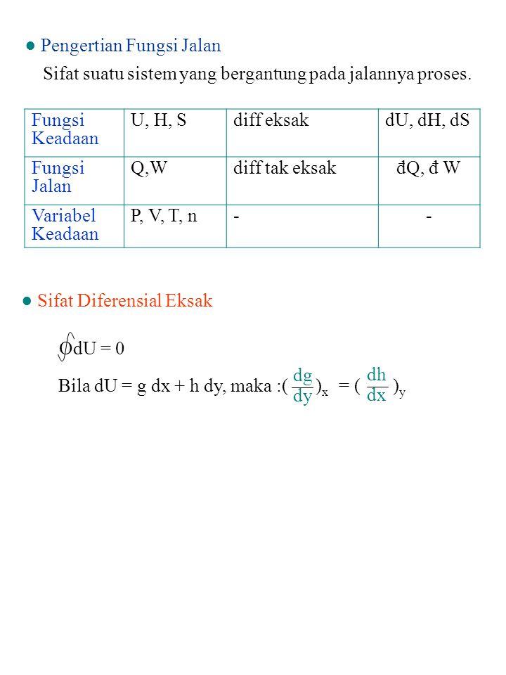Fungsi Keadaan U, H, Sdiff eksakdU, dH, dS Fungsi Jalan Q,Wdiff tak eksakdQ, d W Variabel Keadaan P, V, T, n-- Sifat suatu sistem yang bergantung pada