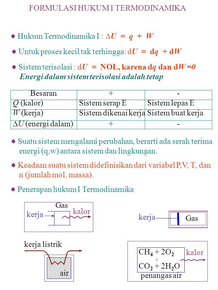 FORMULASI HUKUM I TERMODINAMIKA ● Hukum Termodinamika I : ∆U = q + W Besaran+- Q (kalor) Sistem serap E Sistem lepas E W (kerja) Sistem dikenai kerja