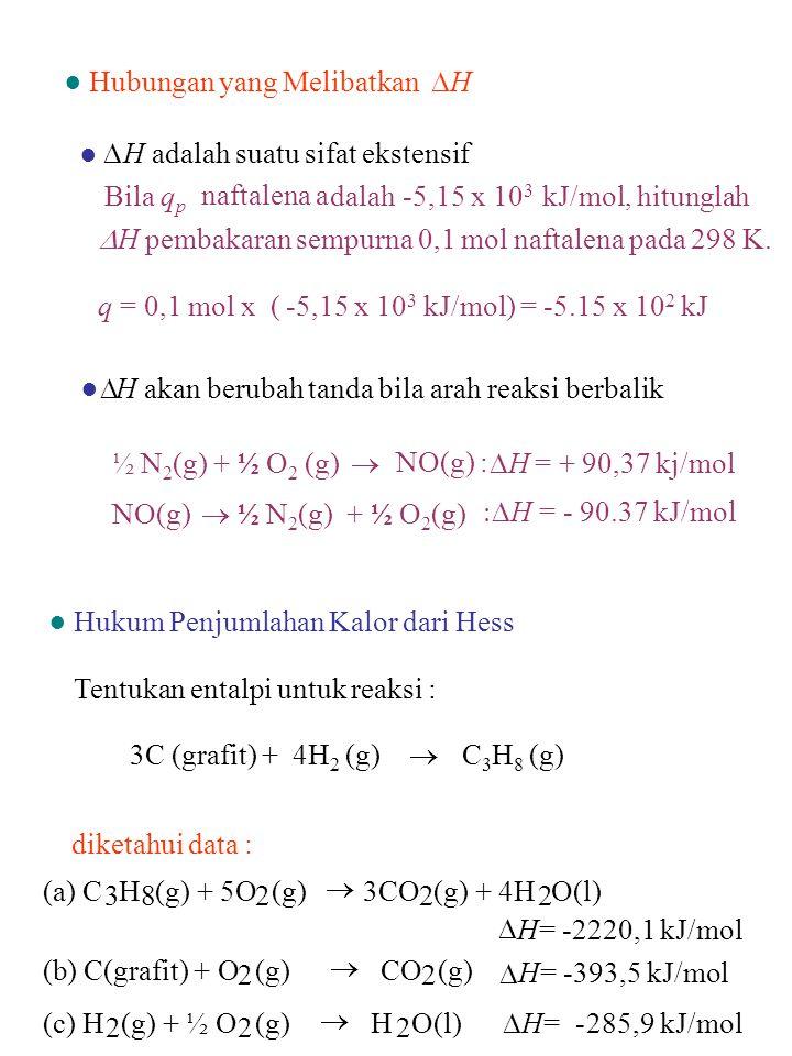 ● Hubungan yang Melibatkan ∆H ●  H adalah suatu sifat ekstensif Bila q p naftalena a dalah-5,15 x 10 3 kJ/mol, hitunglah  H pembakaran sempurna 0,1