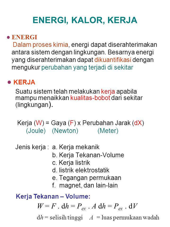 ● Entalpi (H) → besaran termodinamika baru ● Alat untuk menentukan ∆H: → styrofoam → sistem adiabatik ● Sistem terbuka ● Kalor pada tekanan tetap (q p ) → sistem melakukan kerja → W = -P.dV → ∆U = q p – P.∆V → q p = ∆U + P.
