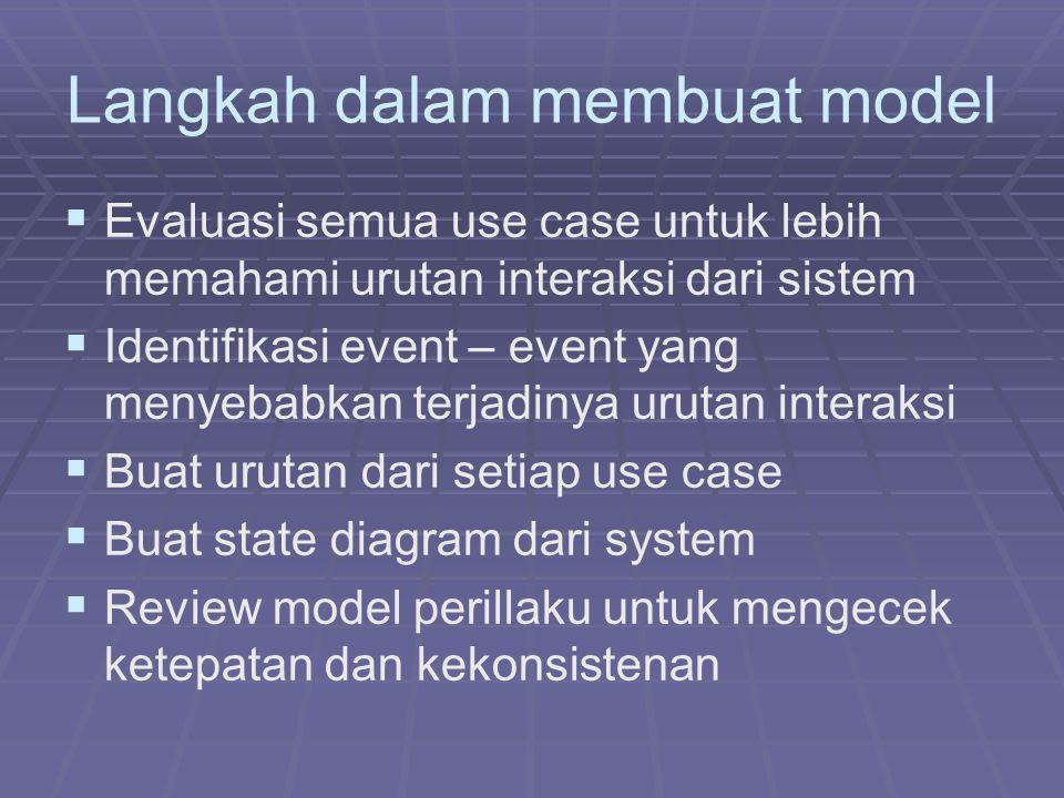 Langkah dalam membuat model   Evaluasi semua use case untuk lebih memahami urutan interaksi dari sistem   Identifikasi event – event yang menyebab