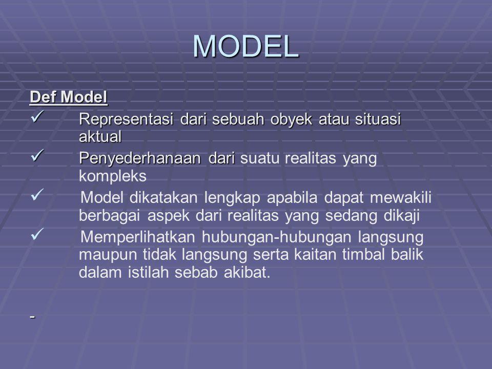 MODEL Def Model Representasi dari sebuah obyek atau situasi aktual Representasi dari sebuah obyek atau situasi aktual Penyederhanaan dari Penyederhana