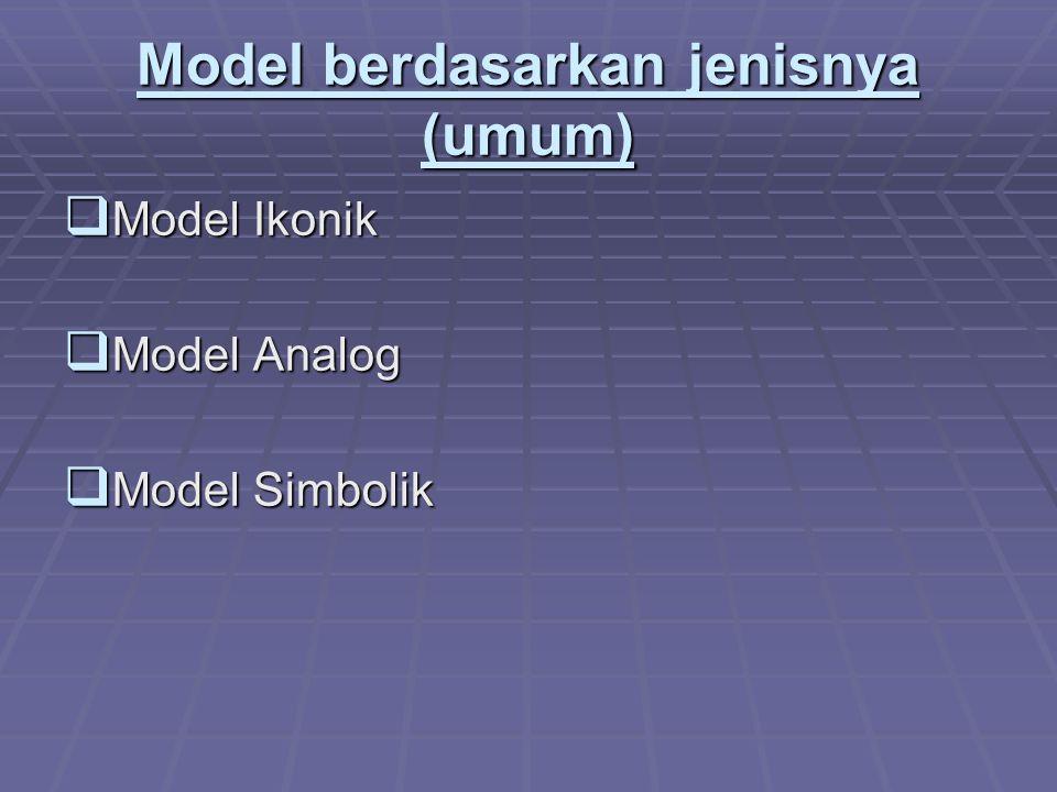Model ikonik Perwakilan fisik dari beberapa hal:   Berdimensi dua (foto, peta)   Berdimensi tiga (prototipe alat atau mesin)