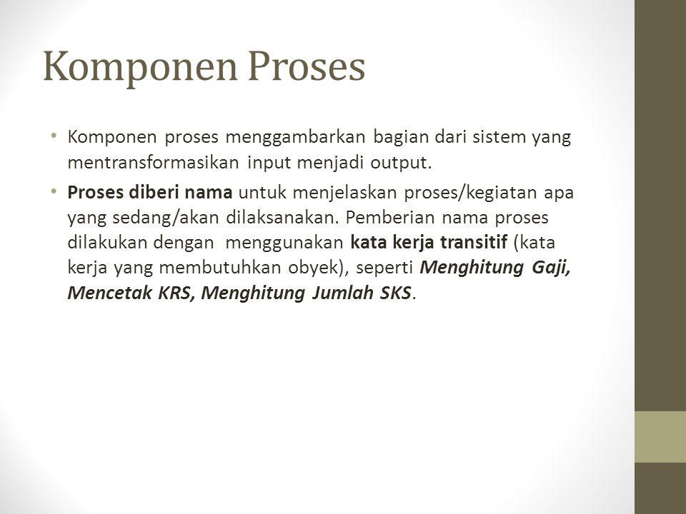 Komponen Proses Komponen proses menggambarkan bagian dari sistem yang mentransformasikan input menjadi output. Proses diberi nama untuk menjelaskan pr