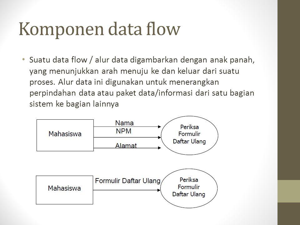 Komponen data flow Suatu data flow / alur data digambarkan dengan anak panah, yang menunjukkan arah menuju ke dan keluar dari suatu proses. Alur data