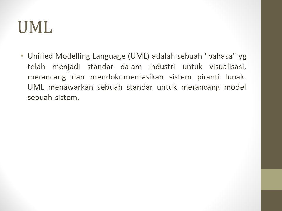 UML mendeskripsikan diagram-diagram berikut : 1.Use case diagram 2.