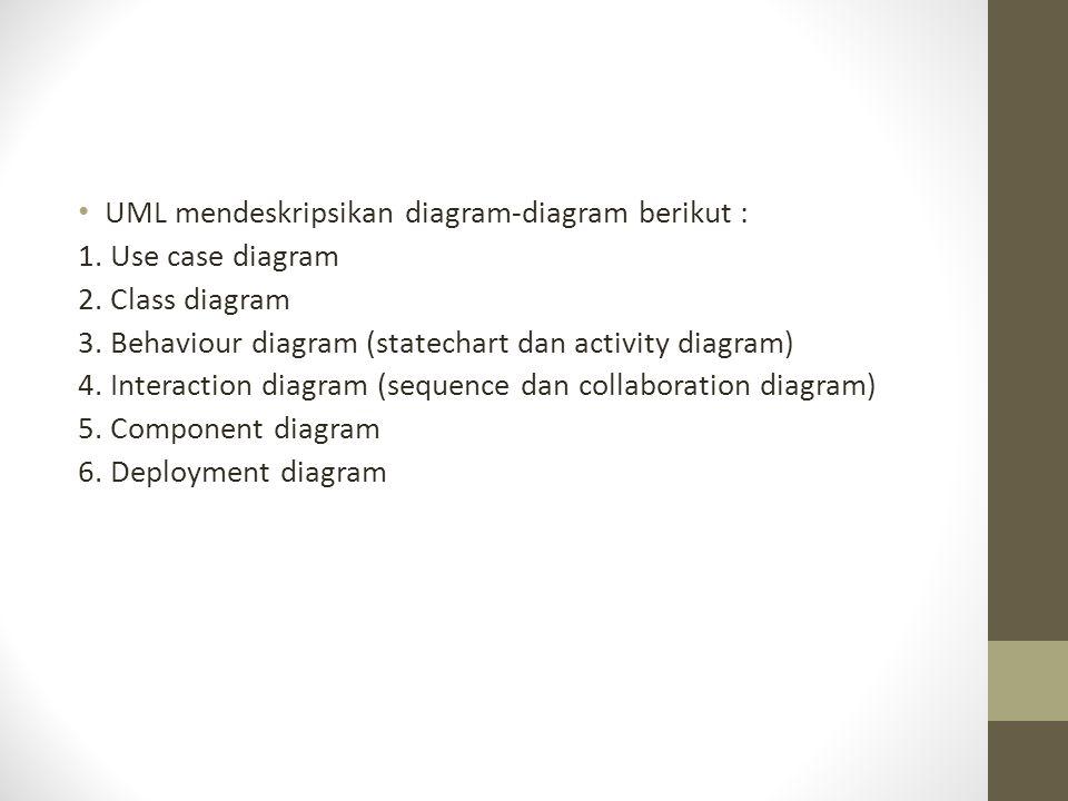 UML mendeskripsikan diagram-diagram berikut : 1. Use case diagram 2. Class diagram 3. Behaviour diagram (statechart dan activity diagram) 4. Interacti