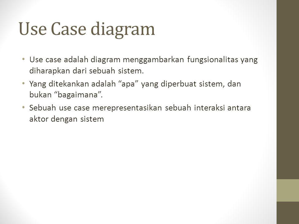 """Use Case diagram Use case adalah diagram menggambarkan fungsionalitas yang diharapkan dari sebuah sistem. Yang ditekankan adalah """"apa"""" yang diperbuat"""