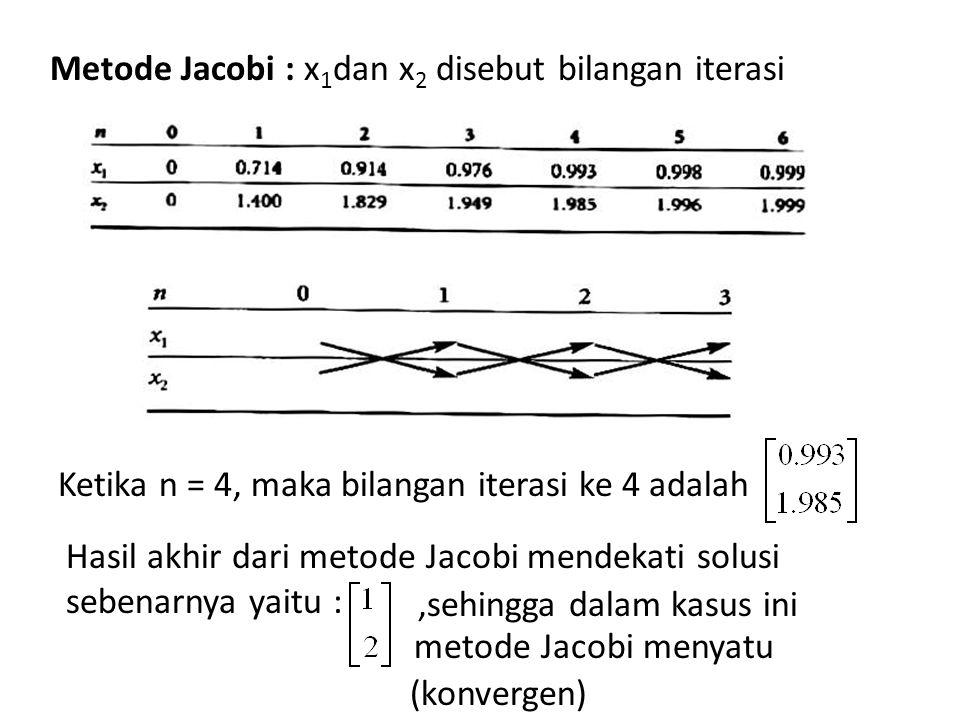 Metode Jacobi : x 1 dan x 2 disebut bilangan iterasi Ketika n = 4, maka bilangan iterasi ke 4 adalah Hasil akhir dari metode Jacobi mendekati solusi s