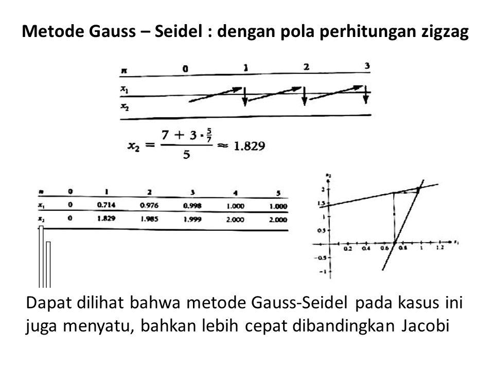 Metode Gauss – Seidel : dengan pola perhitungan zigzag Dapat dilihat bahwa metode Gauss-Seidel pada kasus ini juga menyatu, bahkan lebih cepat dibandi