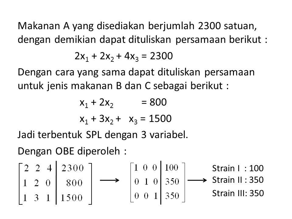 Makanan A yang disediakan berjumlah 2300 satuan, dengan demikian dapat dituliskan persamaan berikut : 2x 1 + 2x 2 + 4x 3 = 2300 Dengan cara yang sama