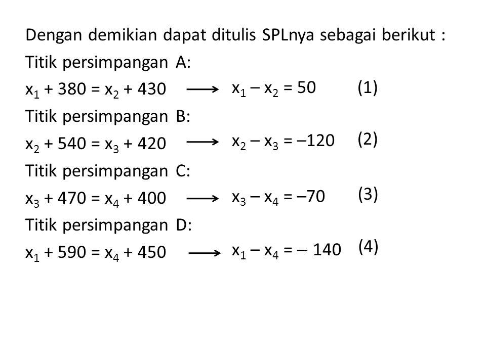 Dengan demikian dapat ditulis SPLnya sebagai berikut : Titik persimpangan A: x 1 + 380 = x 2 + 430 Titik persimpangan B: x 2 + 540 = x 3 + 420 Titik p